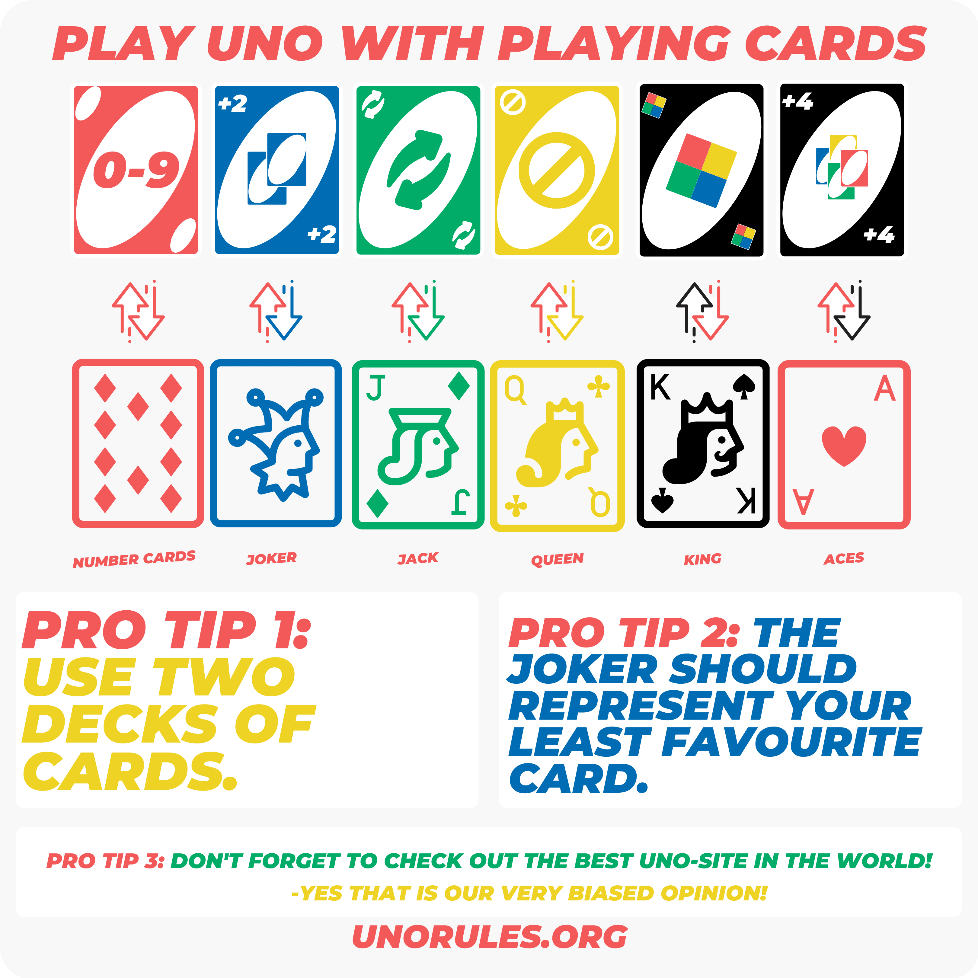 Hot ro play UNO with playing cards-min