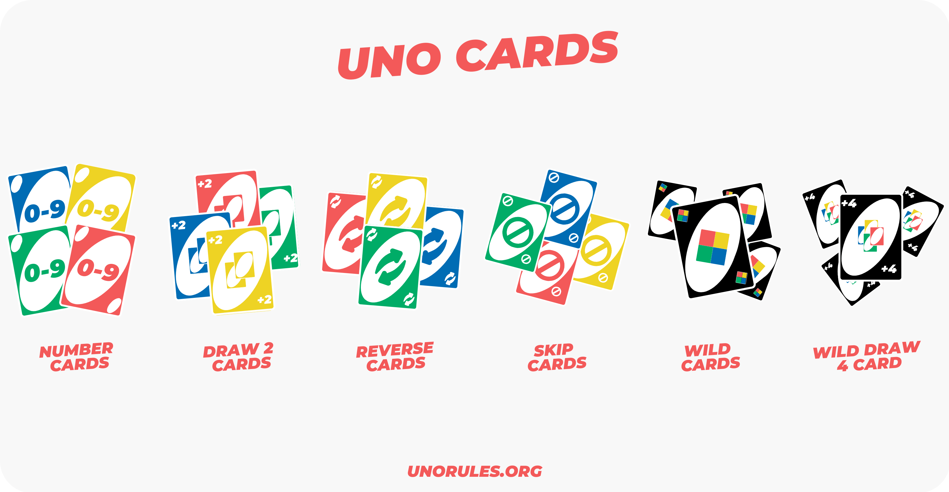 The Uno cards - how many cards in uno