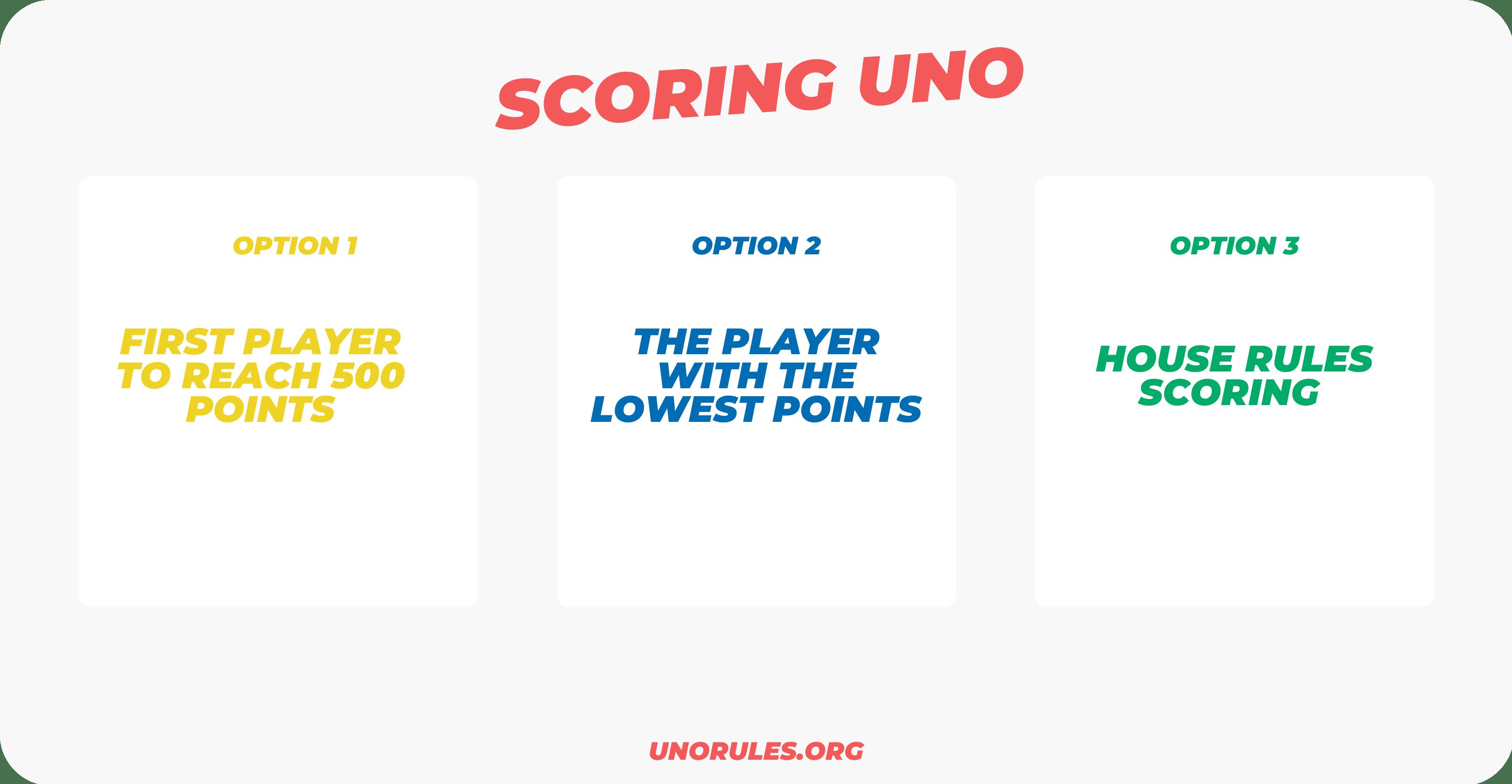 Uno scoring rules