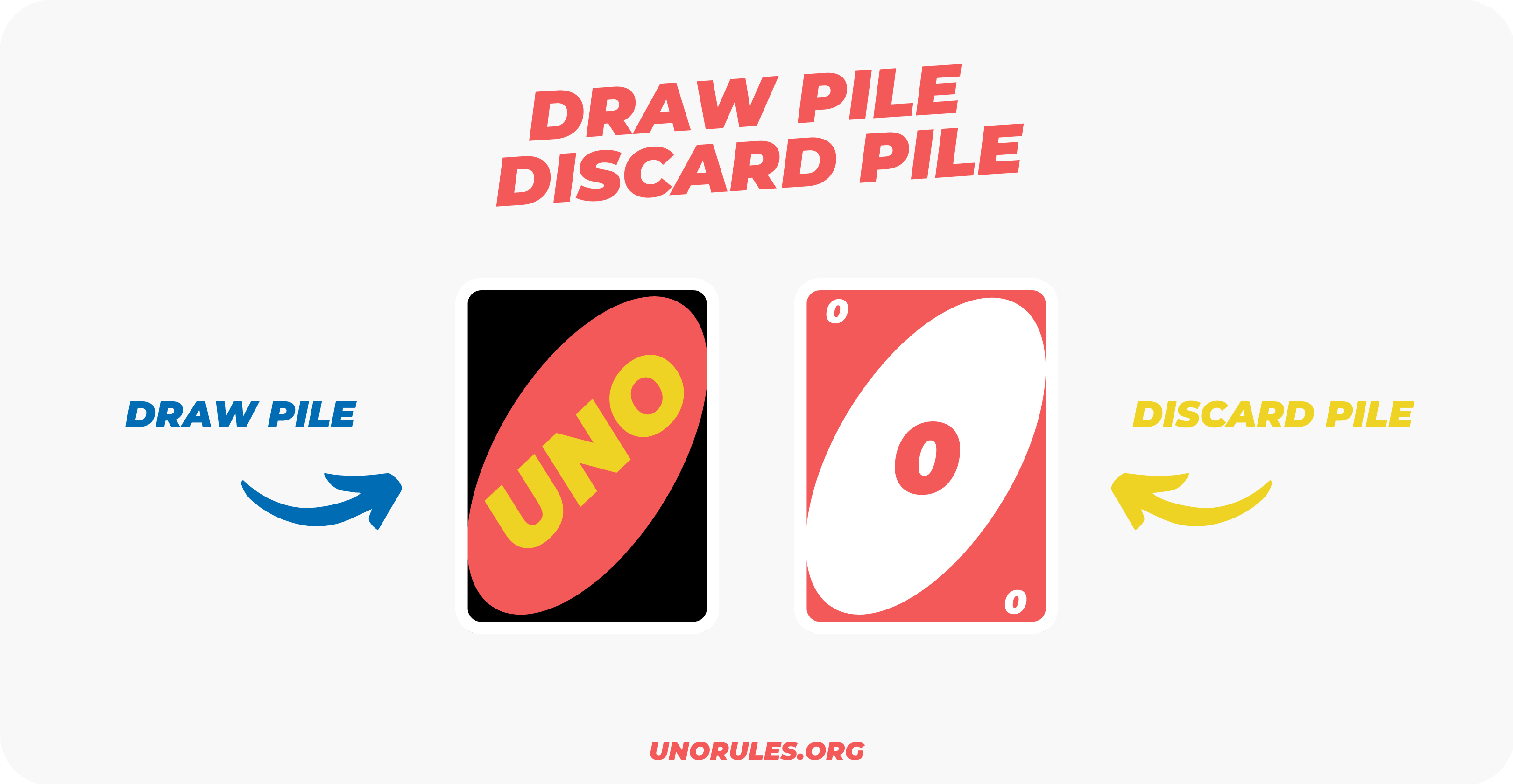 Uno discard and draw pile
