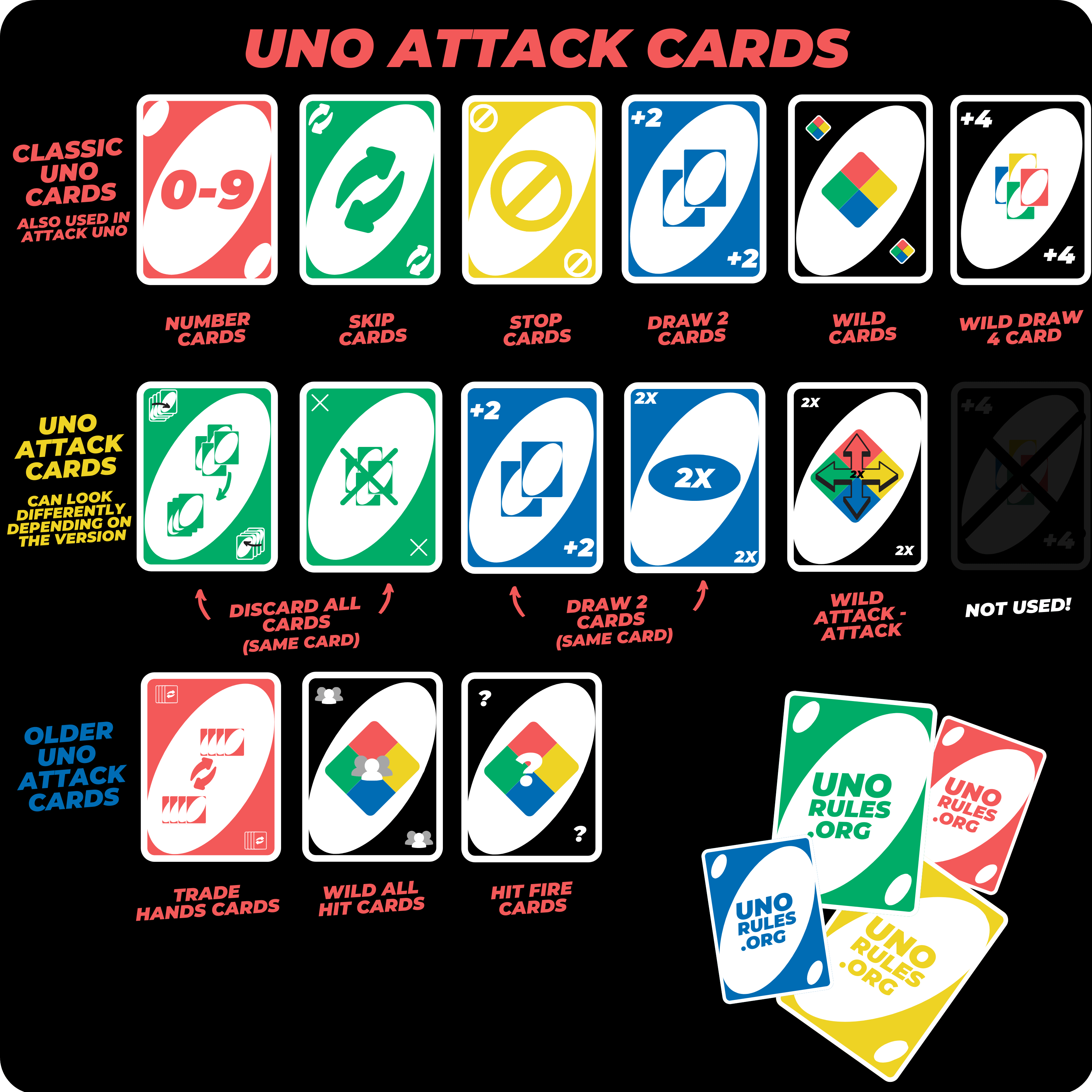 Uno Attack Cards - All cards
