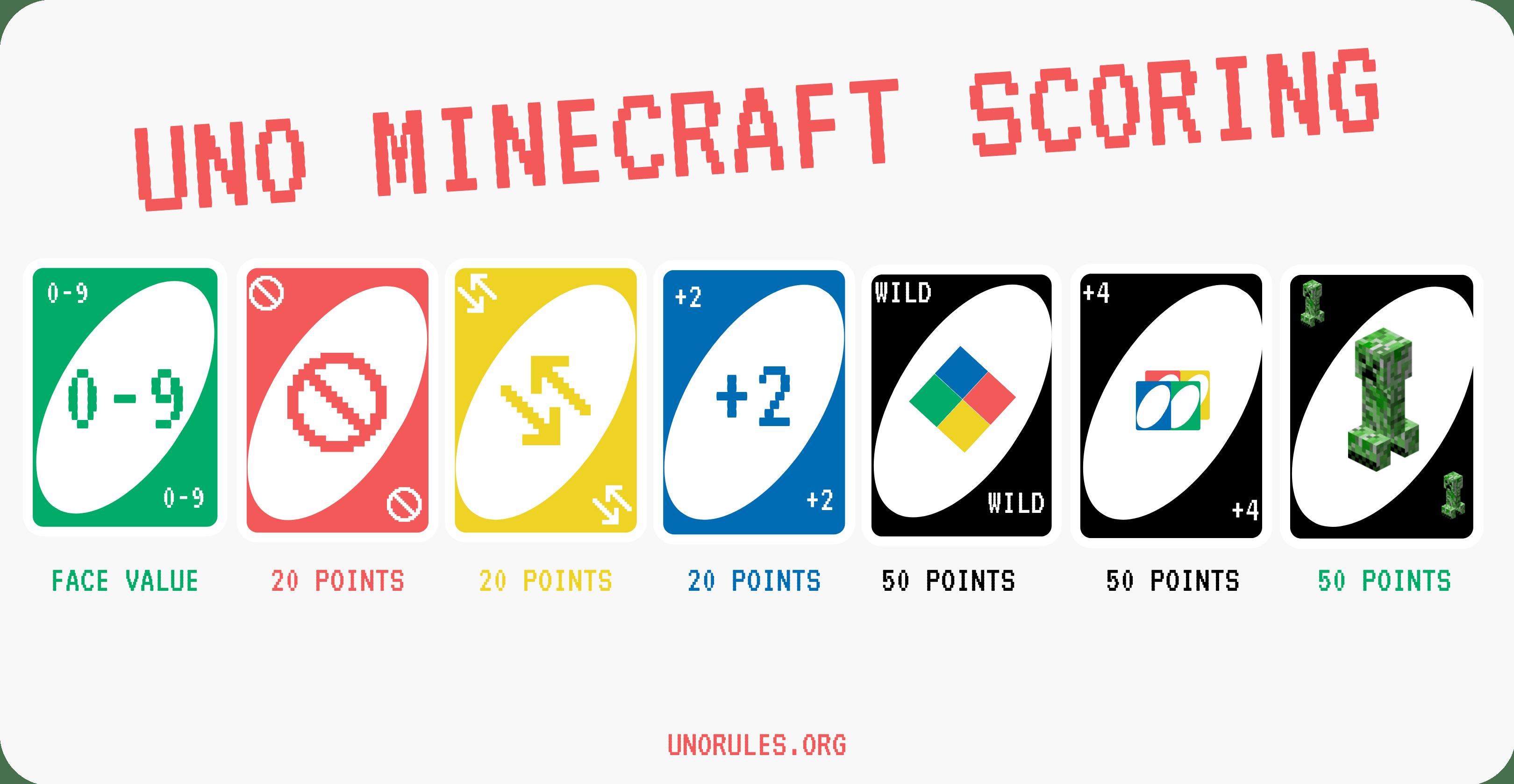 Uno Minecraft rules scoring
