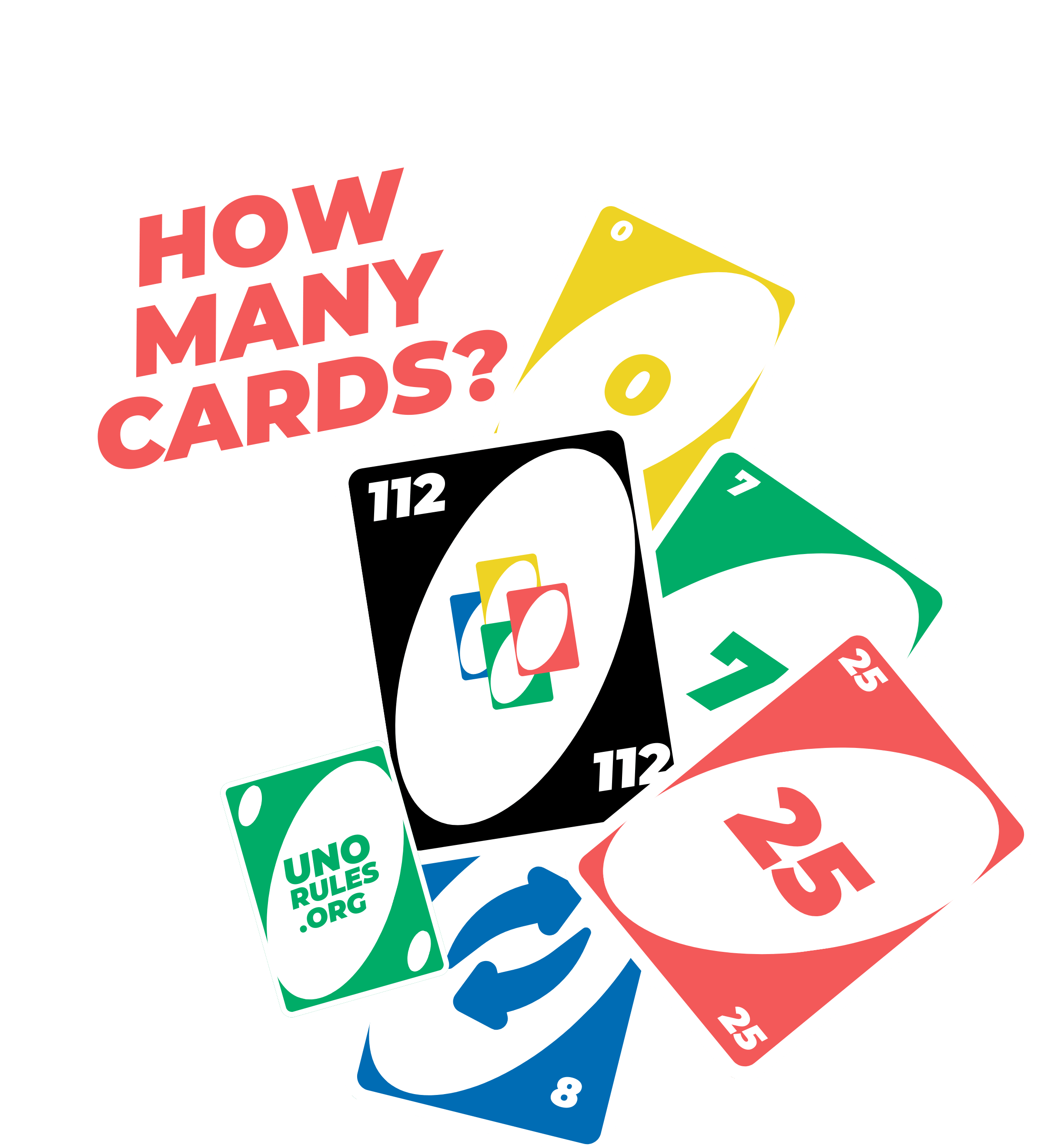 How many cards in uno?how many cards do you start with in Uno and how many cards are in a uno deck?