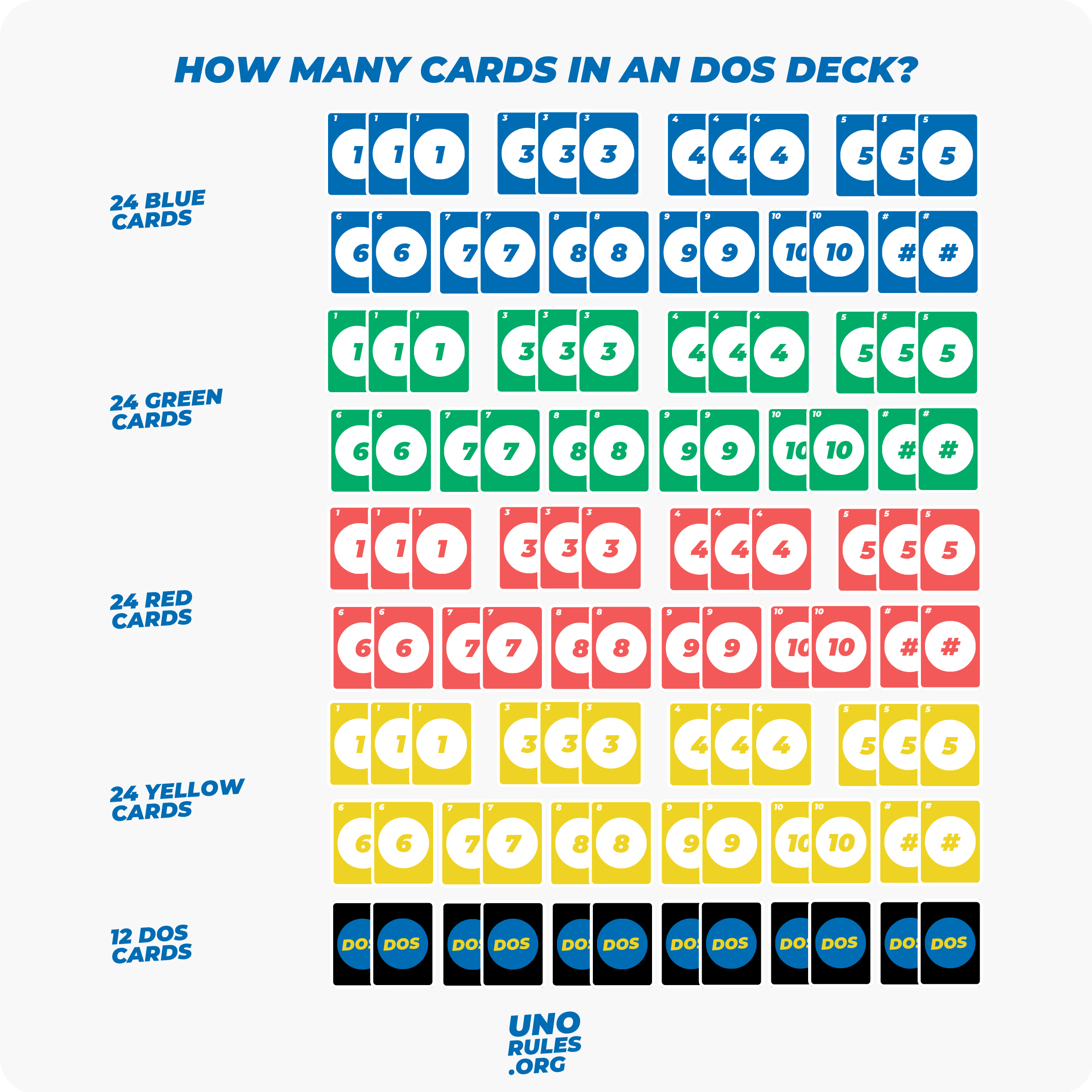 Dos card game all cards