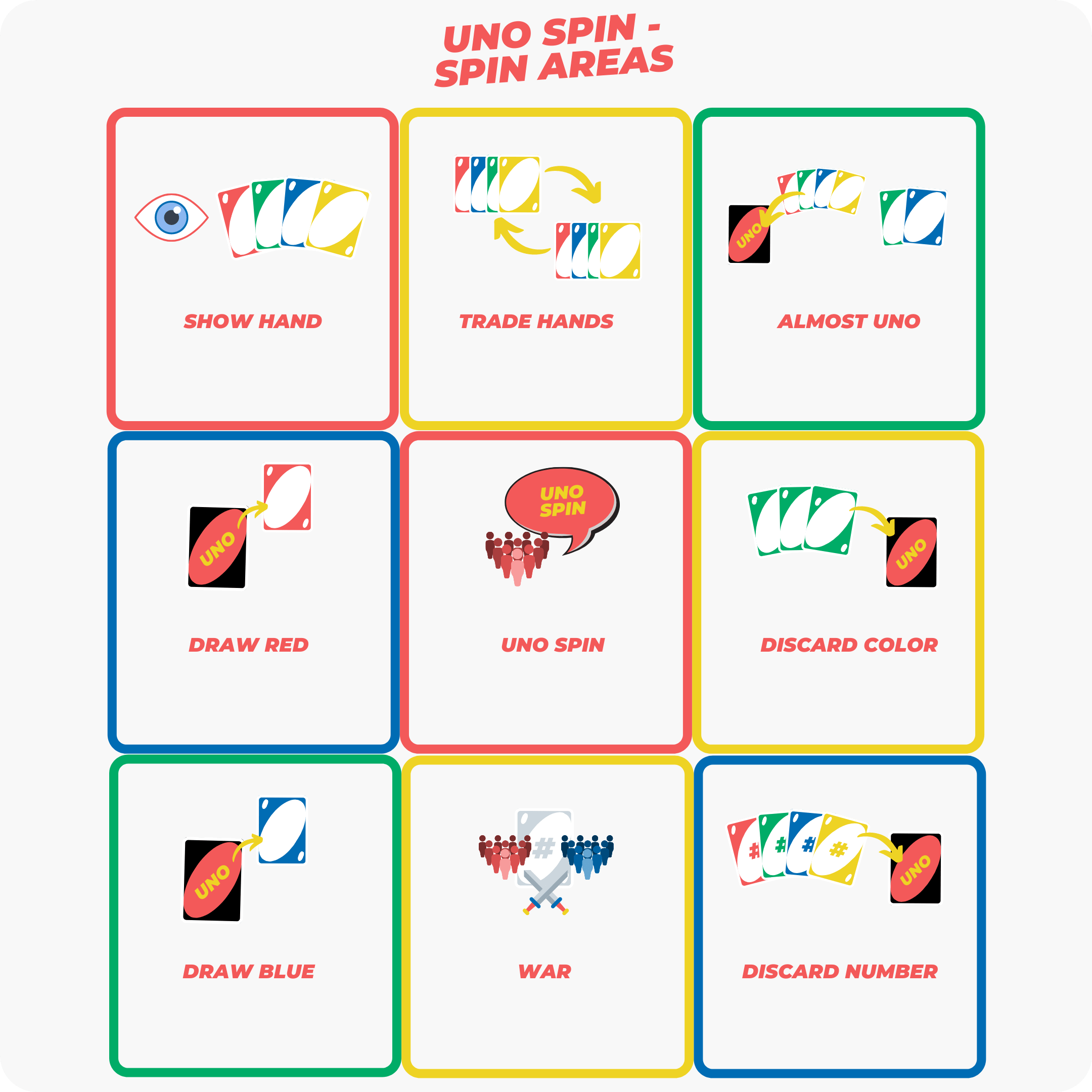 Uno Spin - Spin Areas